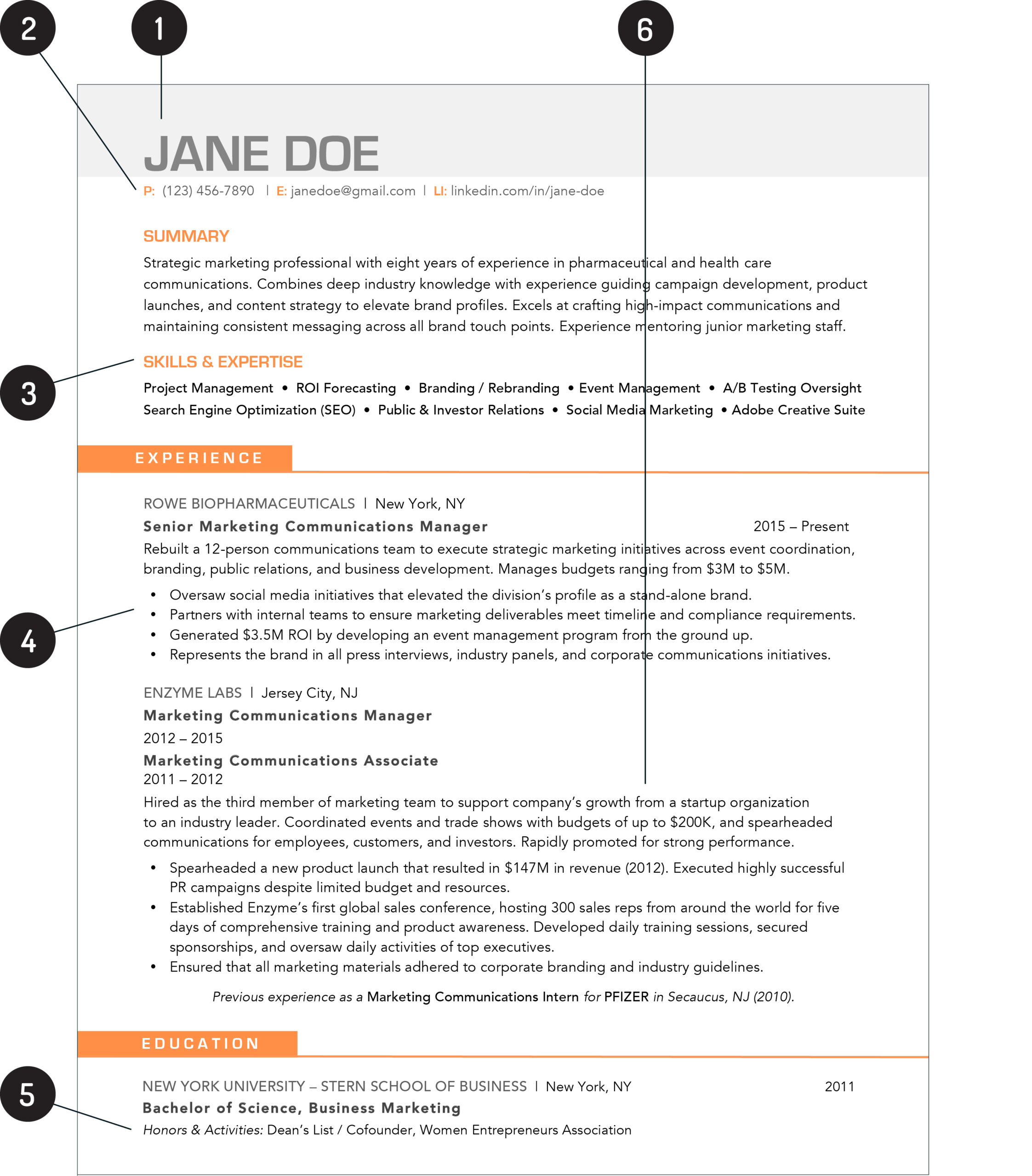 your resume should look like in money most effective format job annotated kotak mahindra Resume Most Effective Resume Format