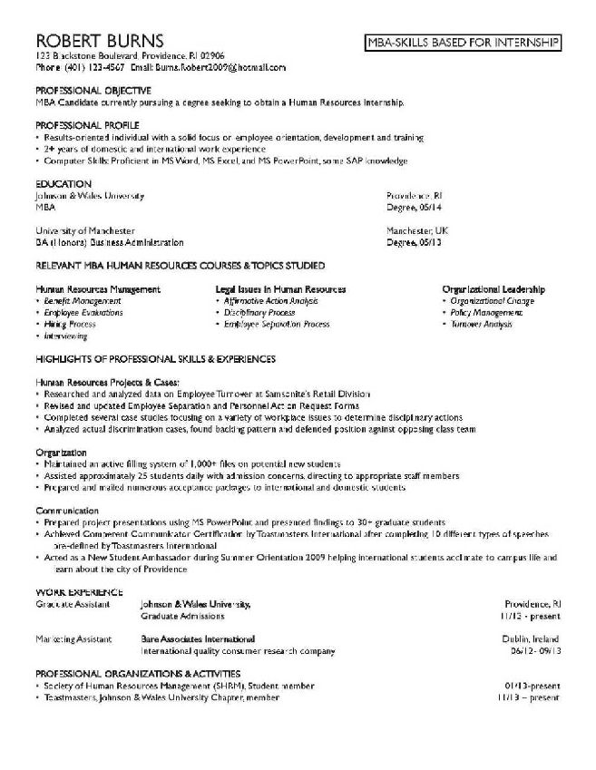 career objective mba finance resume studychacha for fresher sample bus driver examples Resume Career Objective For Resume For Mba Finance Fresher