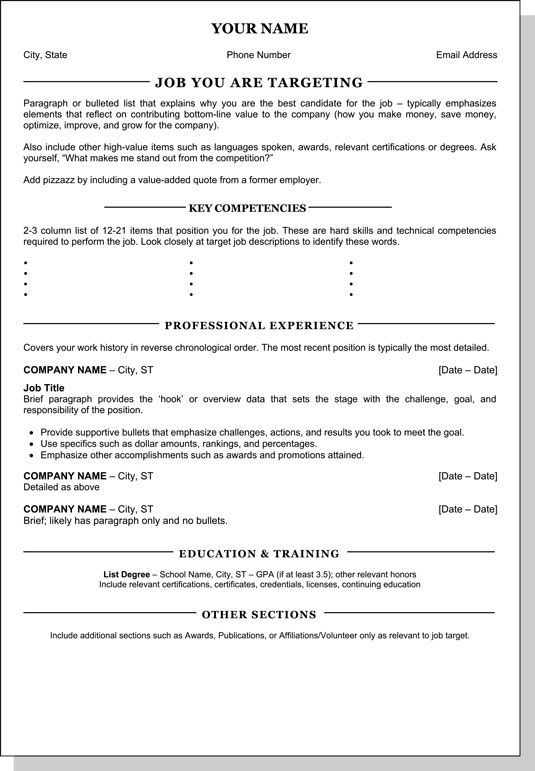 compare and contrast the main resume formats dummies with work history resumes Resume Resume With Long Work History