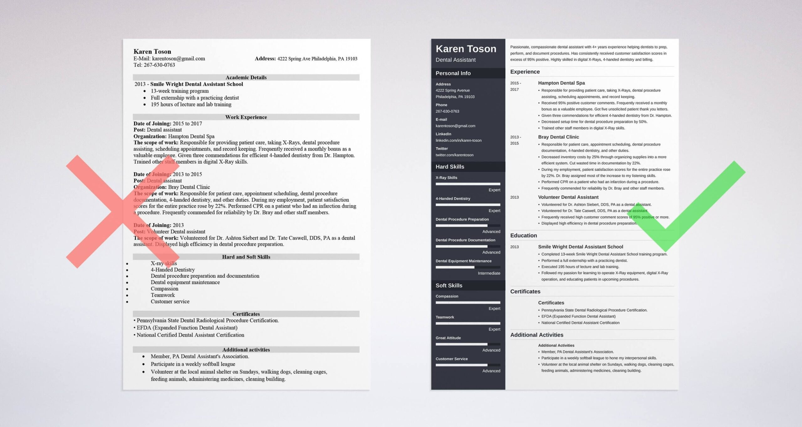 dental assistant resume sample template skills examples with no experience samples Resume Dental Assistant Resume Examples With No Experience