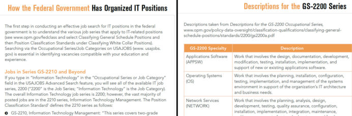 difference between contractor it specialist resume and federal place book government Resume Federal Contractor Resume