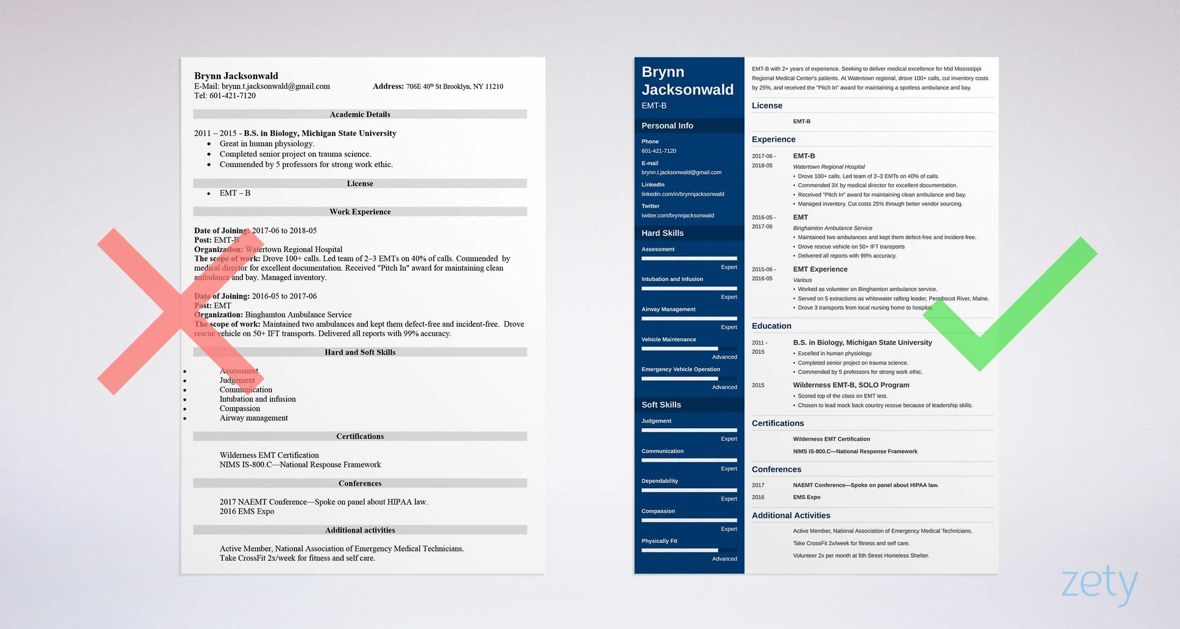 emt paramedic resume samples ems tips free templates example self summary for sample best Resume Free Emt Resume Templates