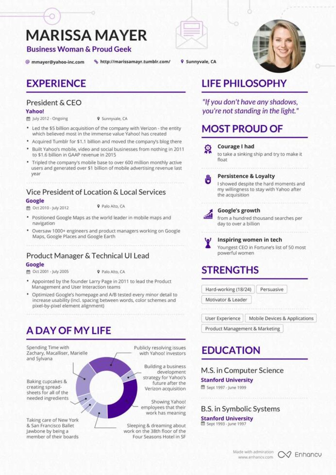 free resume builder enhancv need to make for marissa mayer project manager examples Resume Need To Make A Resume For Free