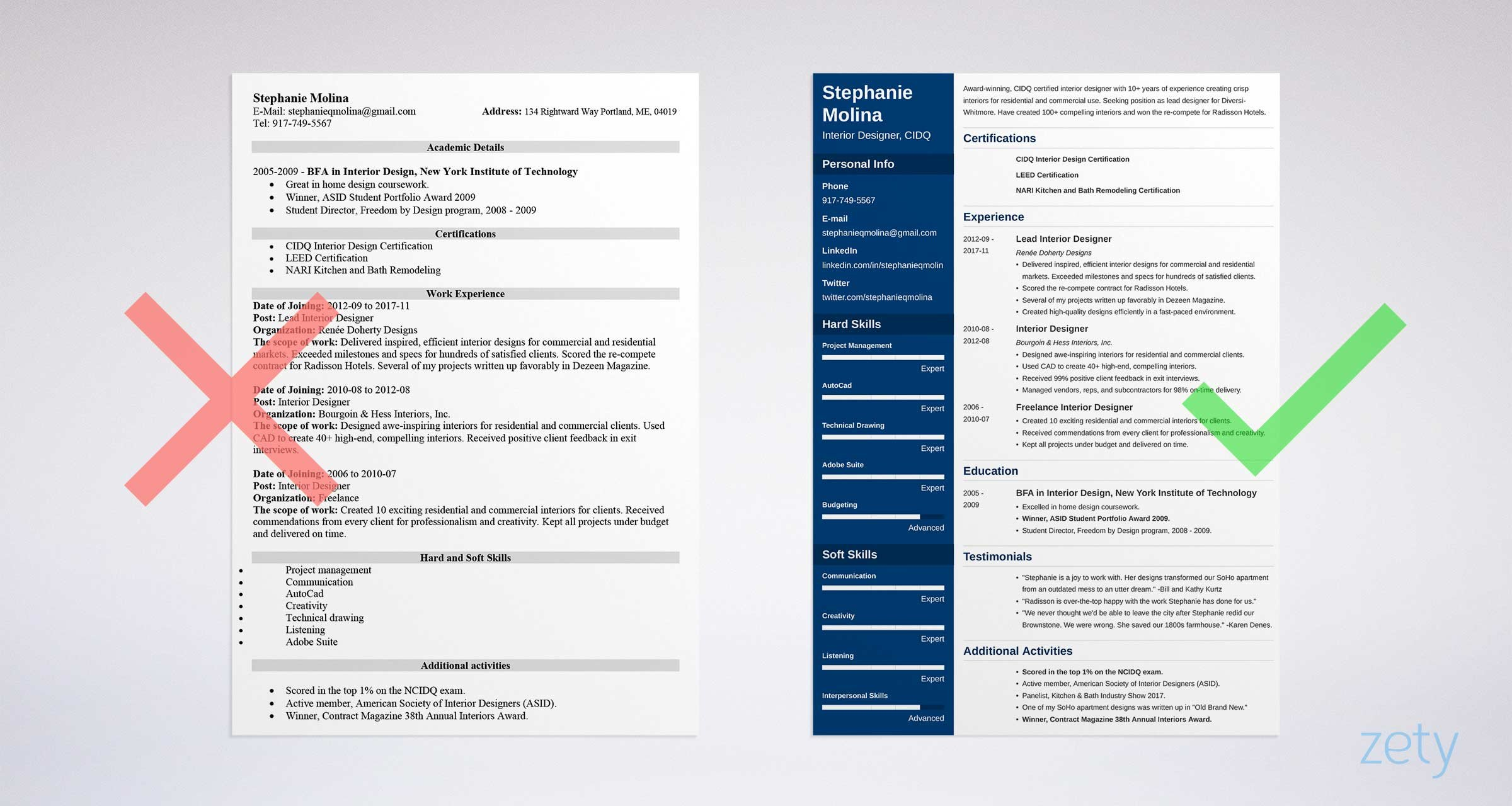 free resume templates for to now best examples can you put your on linkedin awards Resume Best Resume Examples Free