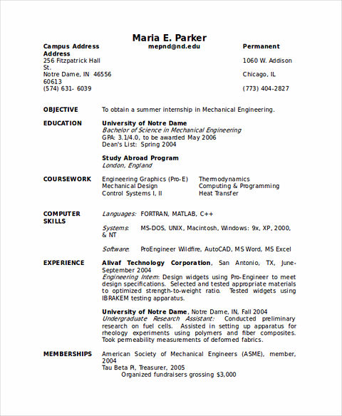 is important in making clinical research associate resume undergraduate assistant film Resume Clinical Research Associate Resume