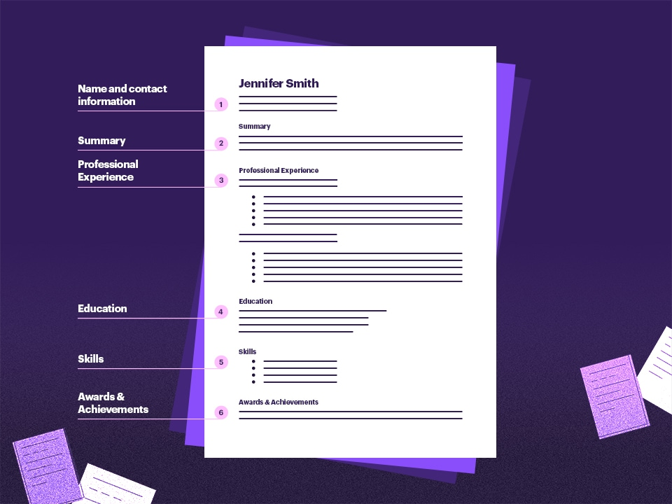 is the best resume format for examples resumeway sample free templates with photograph Resume Resume Format Sample 2020