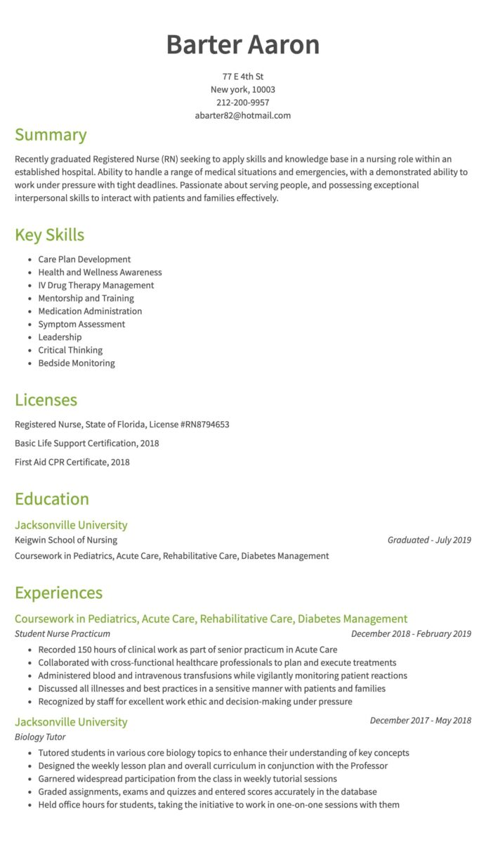 nursing resume examples samples written by rn managers registered nurse template years of Resume Registered Nurse Resume Template