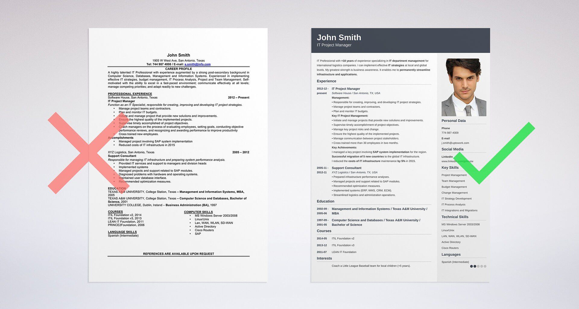of hobbies and interests for resume cv examples core functional format templates canva Resume Resume Hobbies Examples
