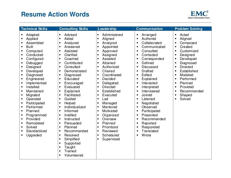 resume action words effective strong verbs for email example accounting customer service Resume Strong Action Verbs For Resume
