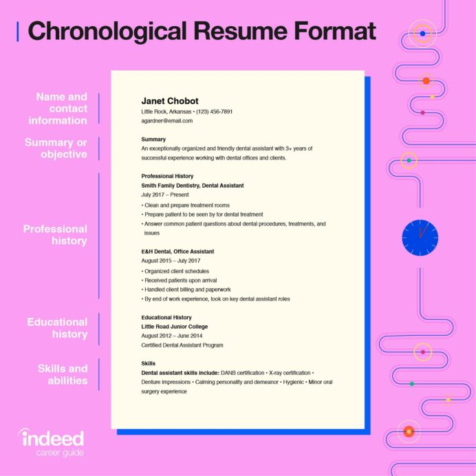 resume format guide tips and examples of the best formats indeed basic resized for Resume Basic Resume Format Examples
