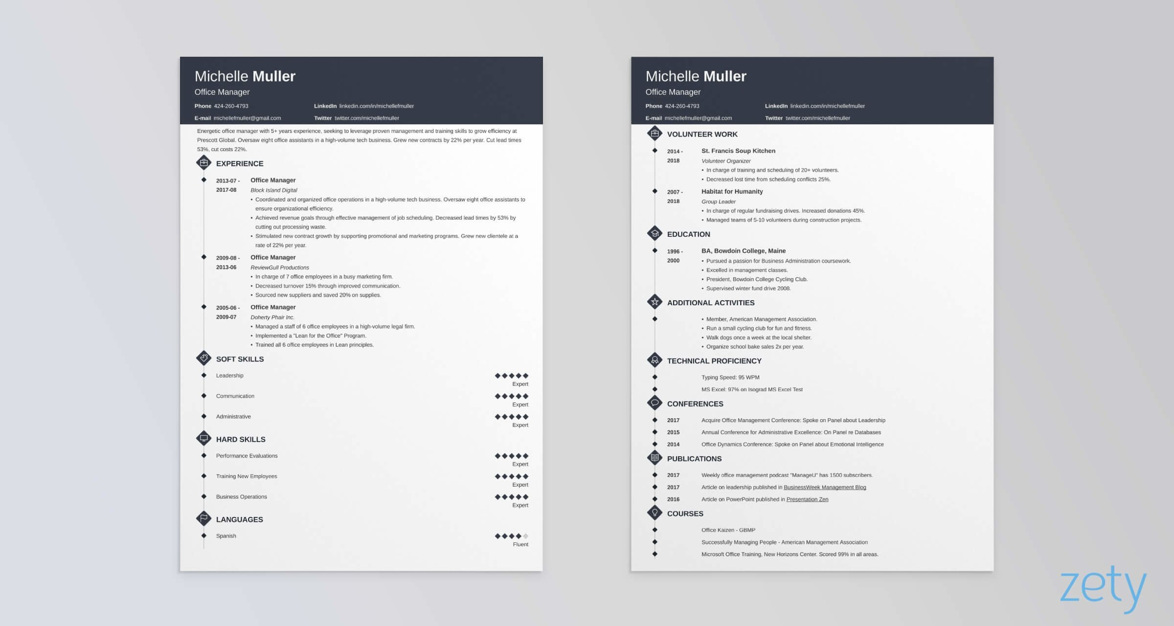 resume it crush your chances format tips best two diamond1 sample for chaplain position Resume Best Two Page Resume Format