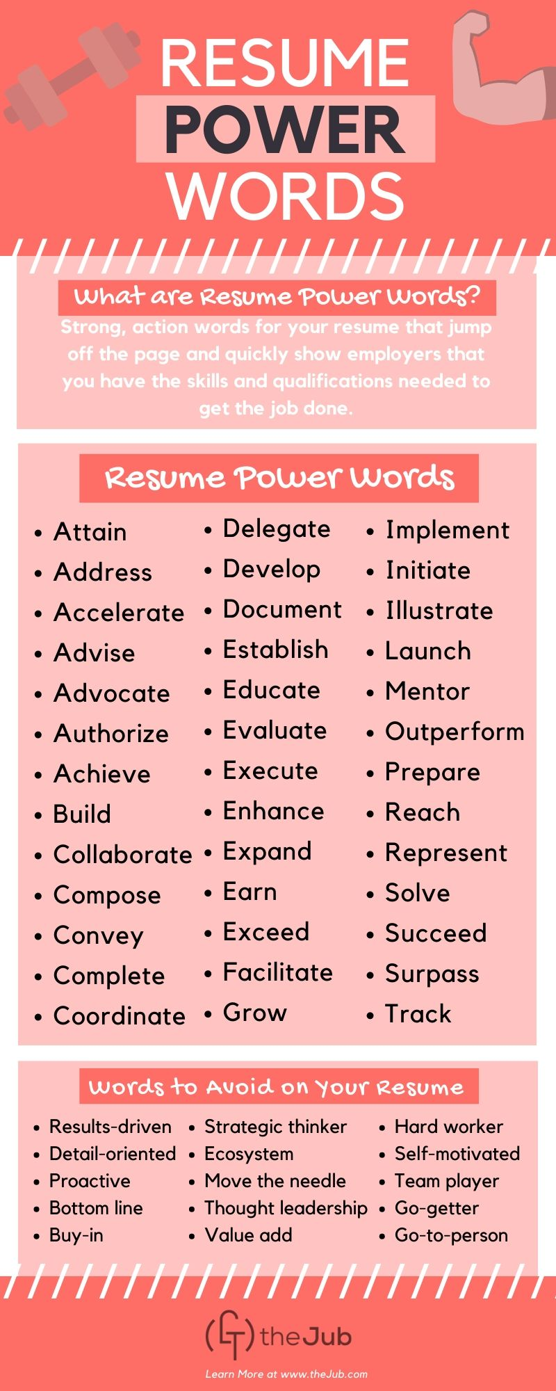 resume words for infographic strong action verbs l2dt chemistry lecturer examples college Resume Strong Action Verbs For Resume