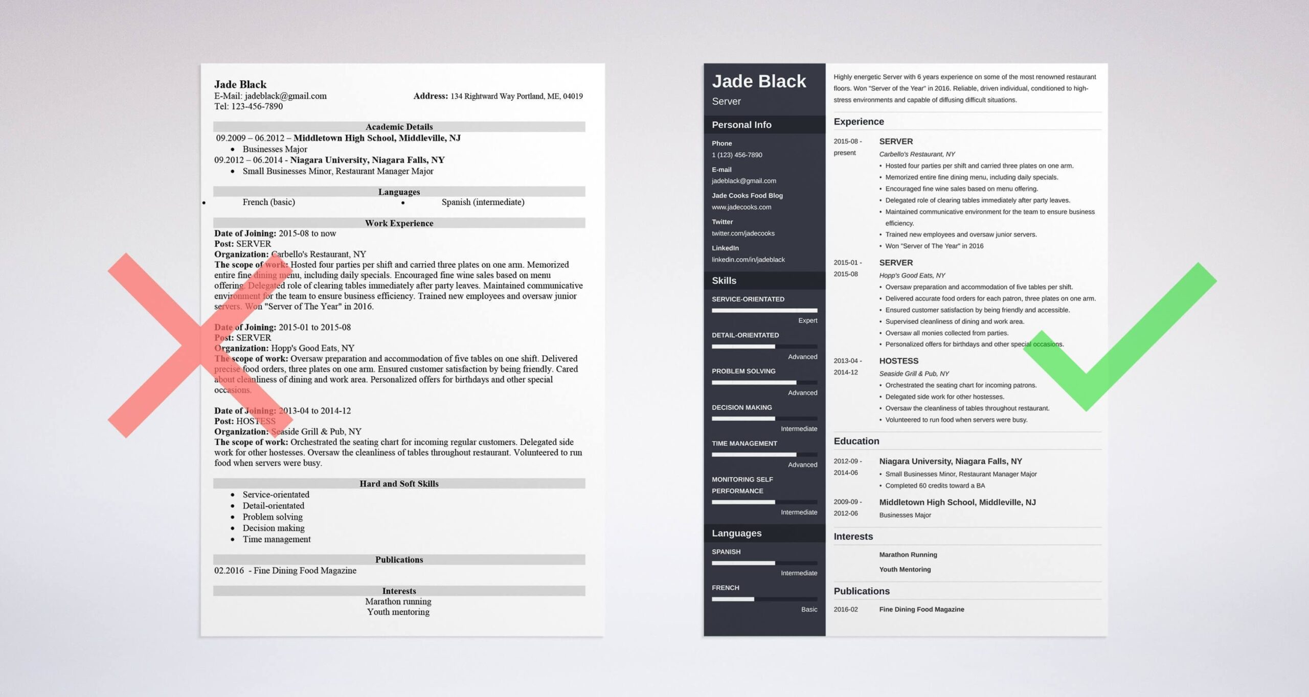 server resume examples guide tips fine dining best sample makeup artist apartment manager Resume Fine Dining Resume Examples