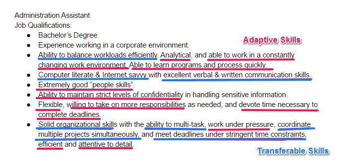 skills for resume best of examples all jobs good work to put on entry level electronic Resume Good Work Skills For Resume