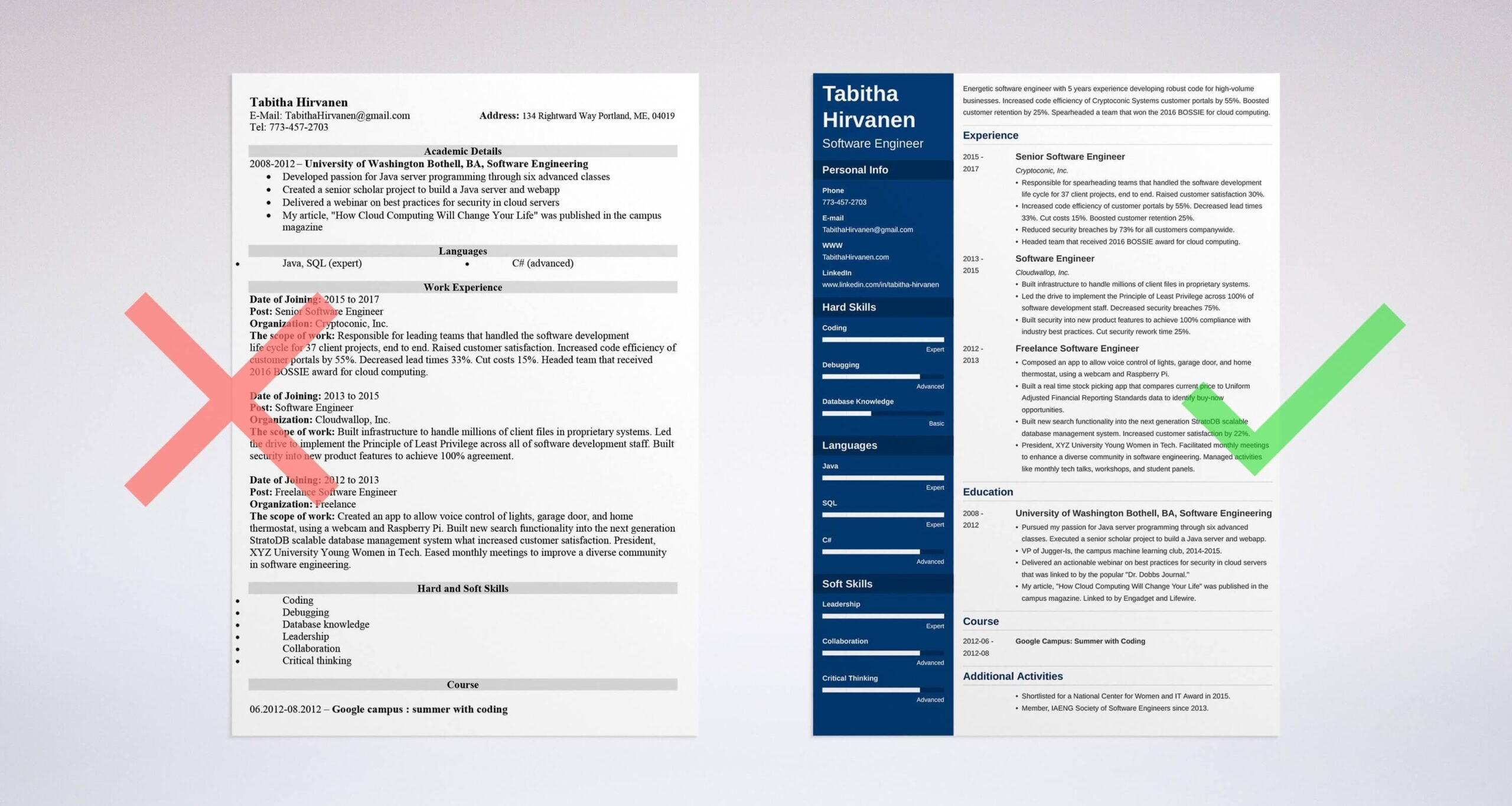 software engineer resume examples tips template good format for samples learning and Resume Good Resume Format For Software Engineer