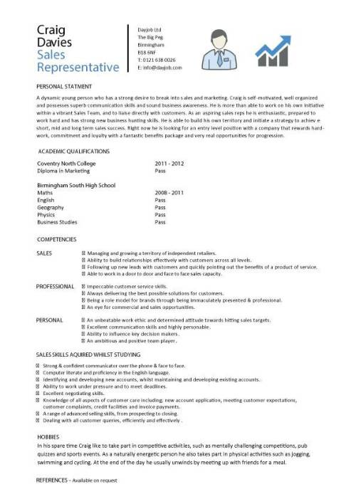 student entry level representative resume template medical rep examples pic best free Resume Medical Sales Rep Resume Examples
