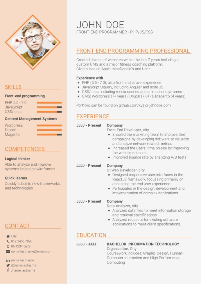 to write strong cv without work experience template for graduates resume fresh graduate Resume Resume Template For Fresh Graduate Without Experience