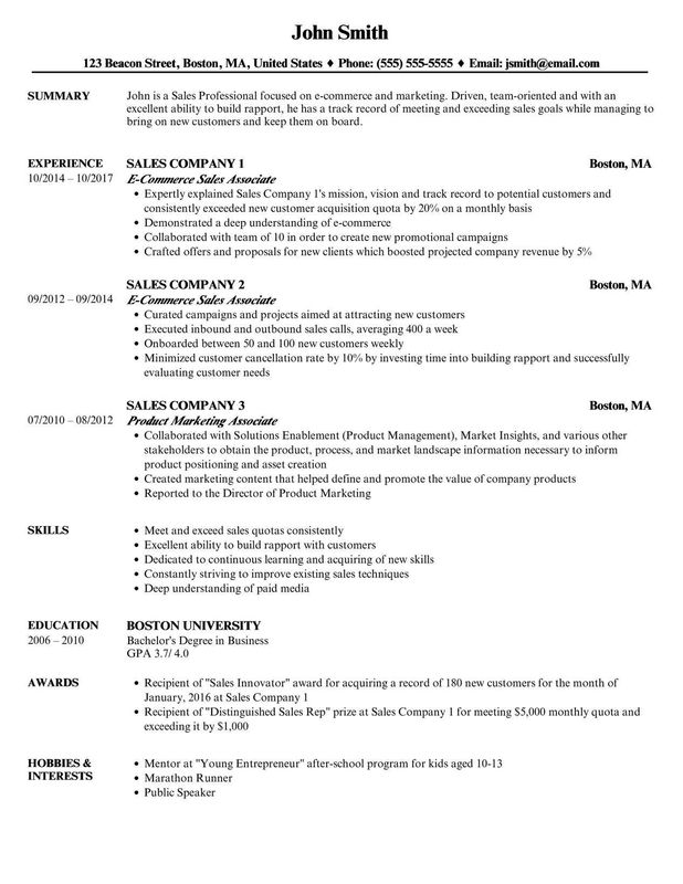 cv vs resume the difference side by velvet jobs hobbies and interests with output ansible Resume Hobbies And Interests Resume